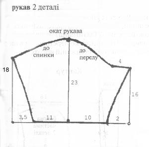 Приемы вязания шапочек крючком - вязание крючком 68