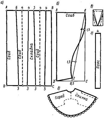 Игла для вязания