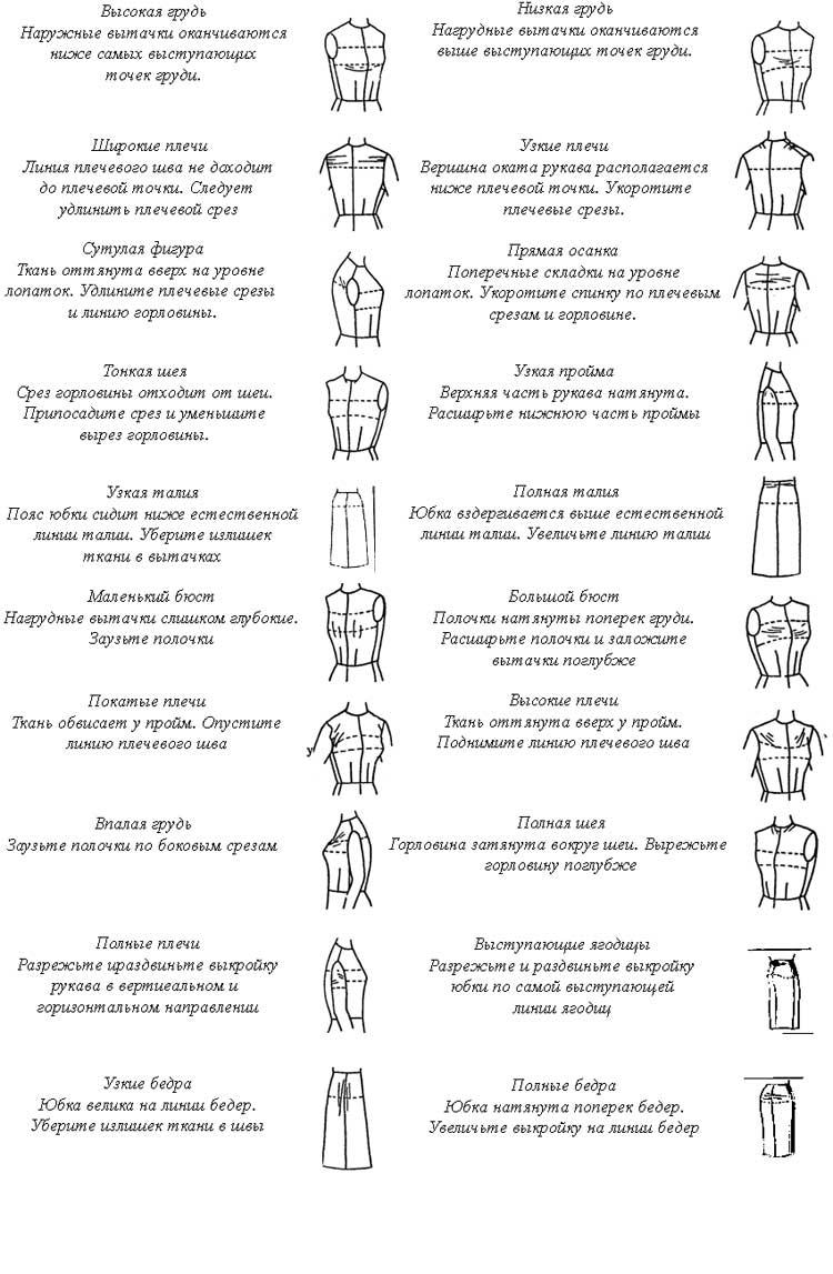 Как удлинить выкройку блузка фото 487