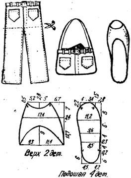 Сумка из джинса своими руками выкройки схемы