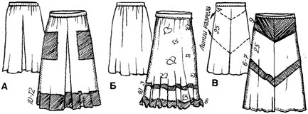 Удлинение юбки, переделка юбки