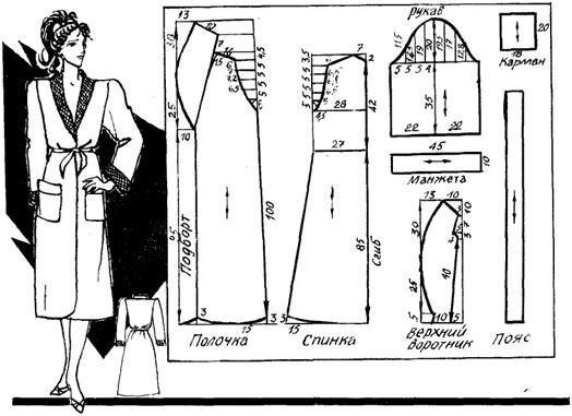 Выкройка и пошив домашнего халата
