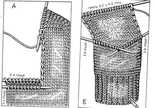 Формирование пятки вязание