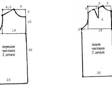 Выкройка платья на девочку 8 месяцев – 1 год, размер 24