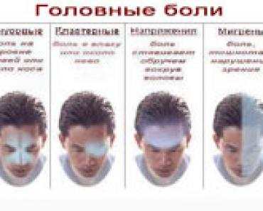 Боли в области головы и груди